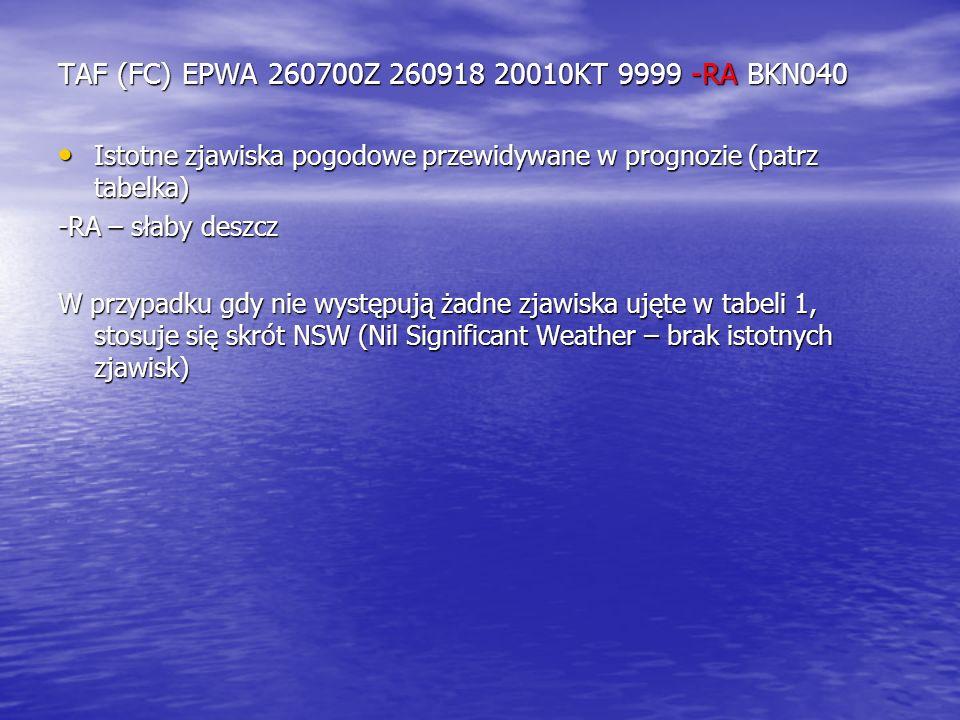 TAF (FC) EPWA 260700Z 260918 20010KT 9999 -RA BKN040 Istotne zjawiska pogodowe przewidywane w prognozie (patrz tabelka) Istotne zjawiska pogodowe prze