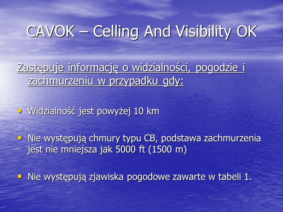 CAVOK – Celling And Visibility OK Zastępuje informację o widzialności, pogodzie i zachmurzeniu w przypadku gdy: Widzialność jest powyżej 10 km Widzial