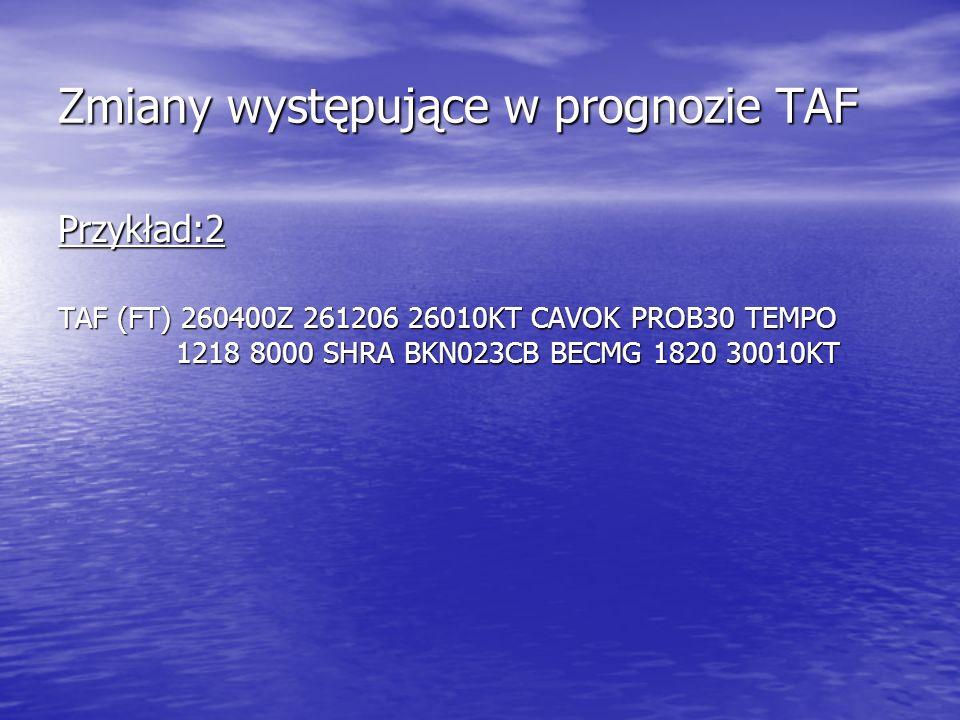 Zmiany występujące w prognozie TAF Przykład:2 TAF (FT) 260400Z 261206 26010KT CAVOK PROB30 TEMPO 1218 8000 SHRA BKN023CB BECMG 1820 30010KT