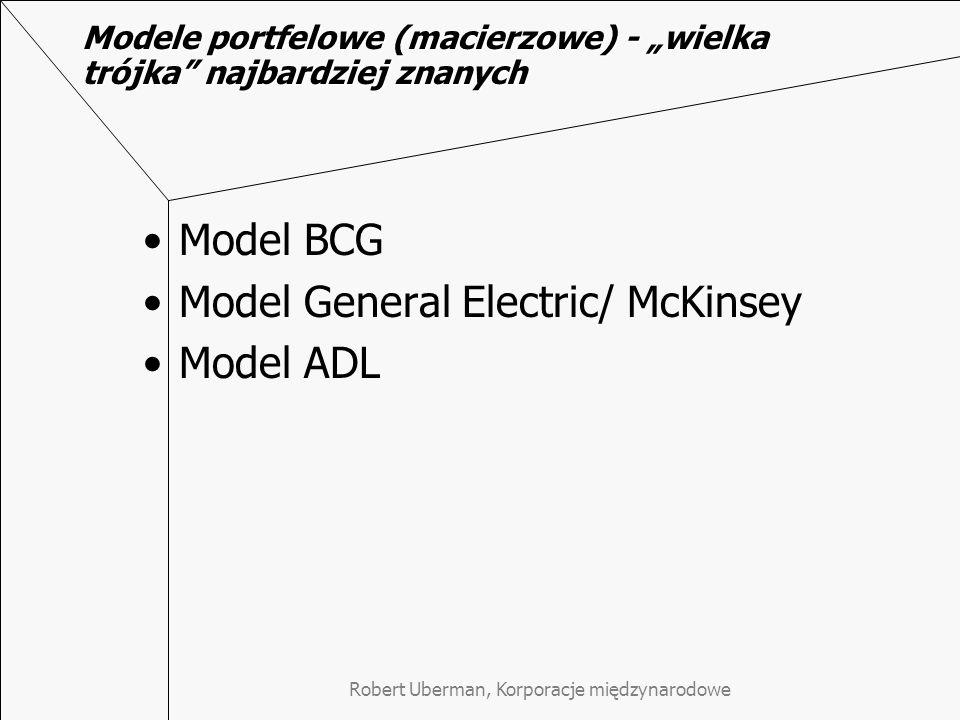 Robert Uberman, Korporacje międzynarodowe Modele portfelowe (macierzowe) - wielka trójka najbardziej znanych Model BCG Model General Electric/ McKinse
