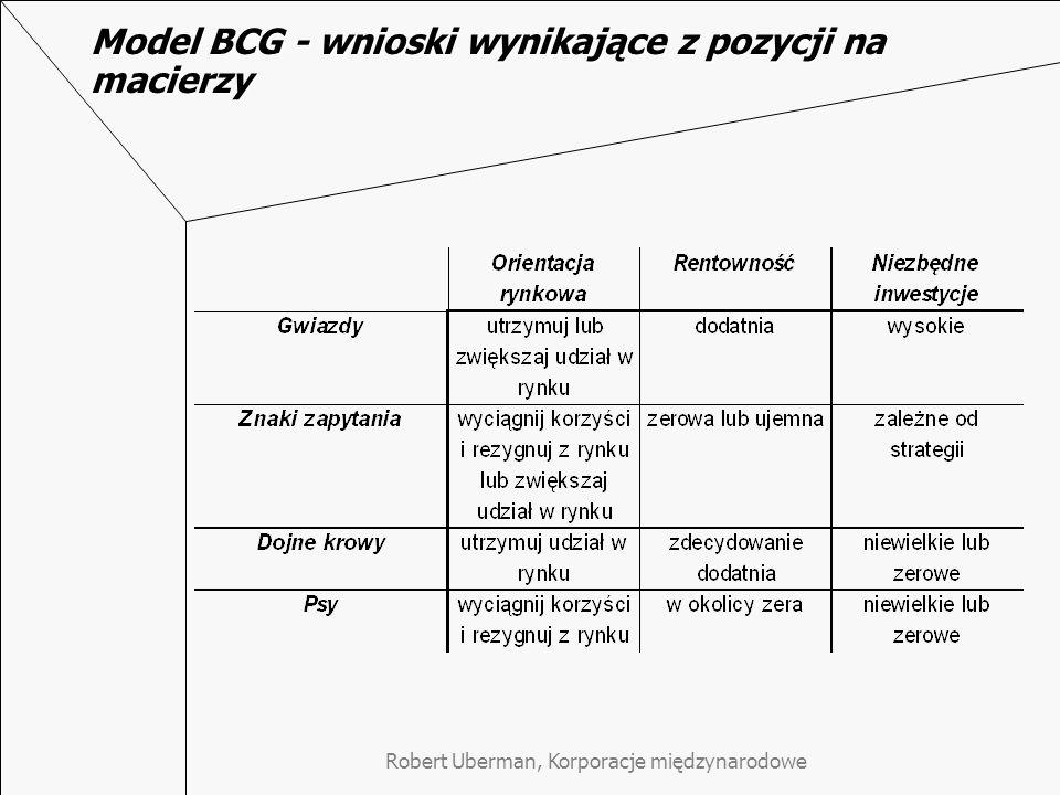 Robert Uberman, Korporacje międzynarodowe Model BCG - wnioski wynikające z pozycji na macierzy