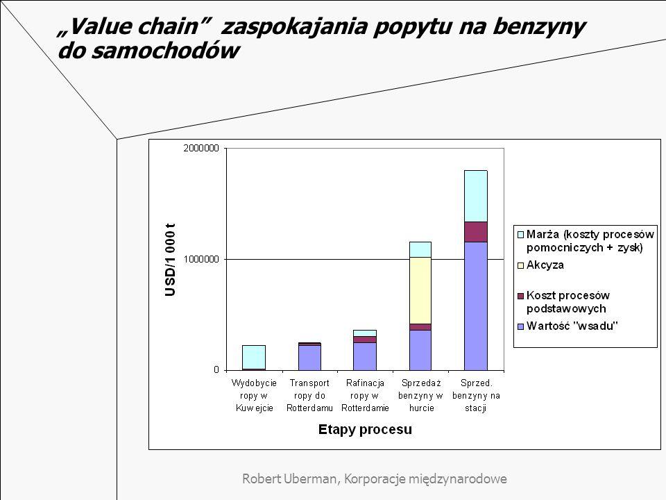 Robert Uberman, Korporacje międzynarodowe Value chain zaspokajania popytu na benzyny do samochodów