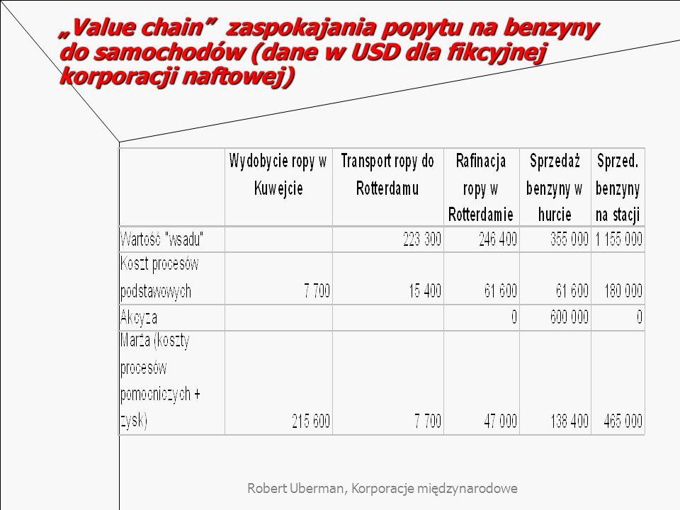 Robert Uberman, Korporacje międzynarodowe Value chain zaspokajania popytu na benzyny do samochodów (dane w USD dla fikcyjnej korporacji naftowej)
