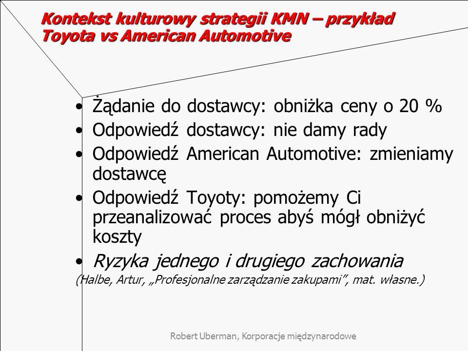 Robert Uberman, Korporacje międzynarodowe Kontekst kulturowy strategii KMN – przykład Toyota vs American Automotive Żądanie do dostawcy: obniżka ceny