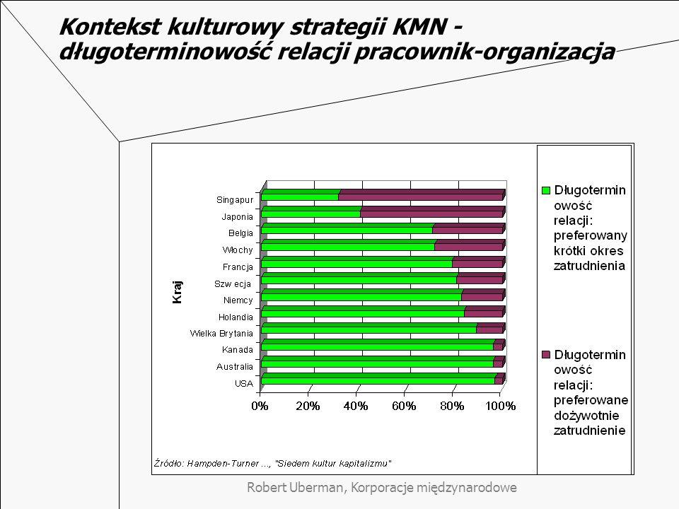 Robert Uberman, Korporacje międzynarodowe Kontekst kulturowy strategii KMN - długoterminowość relacji pracownik-organizacja