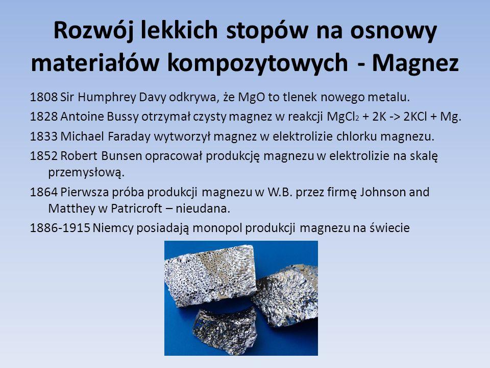 Rozwój lekkich stopów na osnowy materiałów kompozytowych - Magnez 1808 Sir Humphrey Davy odkrywa, że MgO to tlenek nowego metalu. 1828 Antoine Bussy o