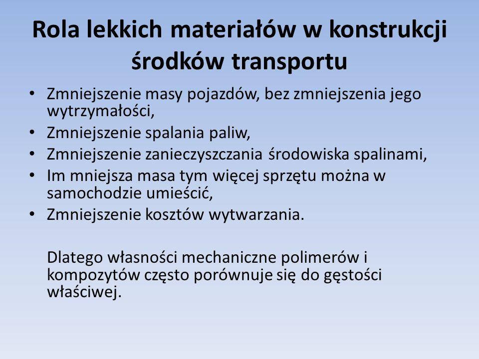 Rola lekkich materiałów w konstrukcji środków transportu Zmniejszenie masy pojazdów, bez zmniejszenia jego wytrzymałości, Zmniejszenie spalania paliw,