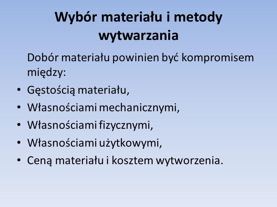 Wybór materiału i metody wytwarzania Dobór materiału powinien być kompromisem między: Gęstością materiału, Własnościami mechanicznymi, Własnościami fi
