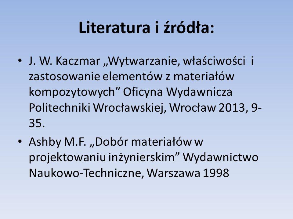 Literatura i źródła: J. W. Kaczmar Wytwarzanie, właściwości i zastosowanie elementów z materiałów kompozytowych Oficyna Wydawnicza Politechniki Wrocła