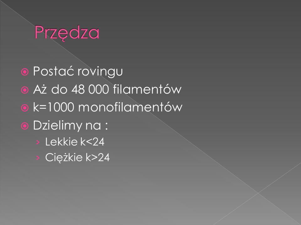 Postać rovingu Aż do 48 000 filamentów k=1000 monofilamentów Dzielimy na : Lekkie k<24 Ciężkie k>24