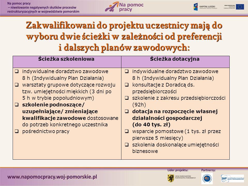 Zakwalifikowani do projektu uczestnicy mają do wyboru dwie ścieżki w zależności od preferencji i dalszych planów zawodowych: Ścieżka szkoleniowaŚcieżk