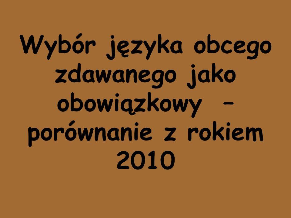 20112010 Wybór języka obcego zdawanego jako obowiązkowy – porównanie z rokiem 2010