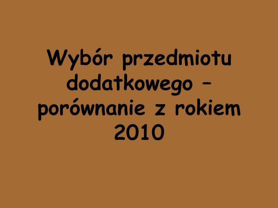 Wybór przedmiotu dodatkowego – porównanie z rokiem 2010