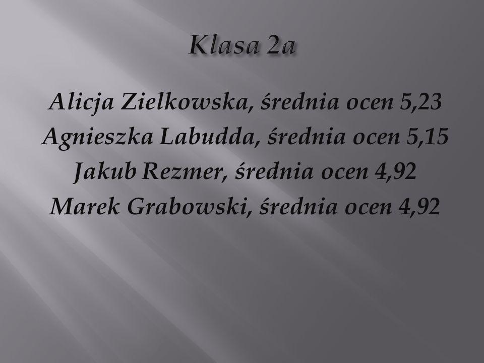 Alicja Zielkowska, średnia ocen 5,23 Agnieszka Labudda, średnia ocen 5,15 Jakub Rezmer, średnia ocen 4,92 Marek Grabowski, średnia ocen 4,92