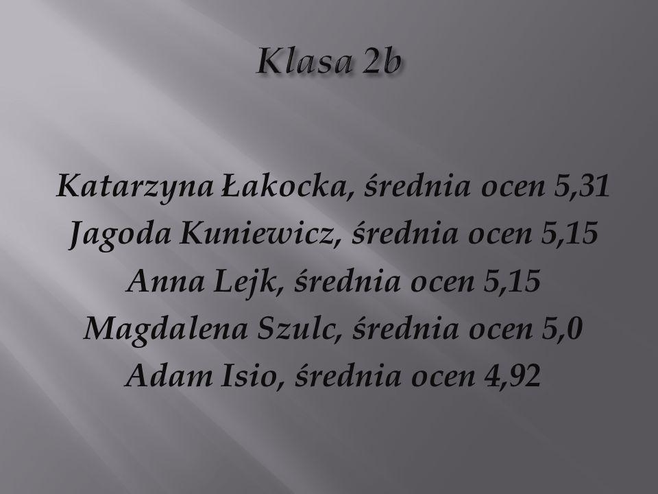 Magdalena Peplińska, średnia ocen 5,36 Aleksandra Wach, średnia ocen 5,29 Małgorzata Kotkiewicz, średnia ocen 5,21 Julia Krzewniak, średnia ocen 5,14 Kacper Koss, średnia ocen 5,07 Filip Wojtkiewicza, średnia ocen 4,86 Szymon Stachowiak, średnia ocen 4,79 Julia Hejnar, średnia ocen 4,79