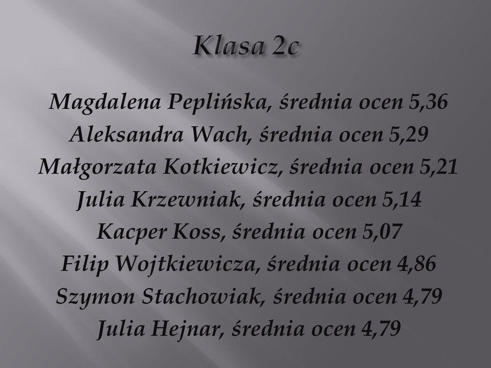 Julia Warzecha, średnia ocen 5,5 Agata Knura, średnia ocen 5,38 Iga Kaiser, średnia ocen 5,21 Olimpia Wołodkowicz, średnia ocen 5,14 Michał Szymański, średnia ocen 5,07 Jakub Studziński, średnia ocen 5,0 Bartosz Kalczuk, średnia ocen 4,86 Jakub Karliński, średnia ocen 4,86 Marcin Trzciński, średnia ocen 4,86