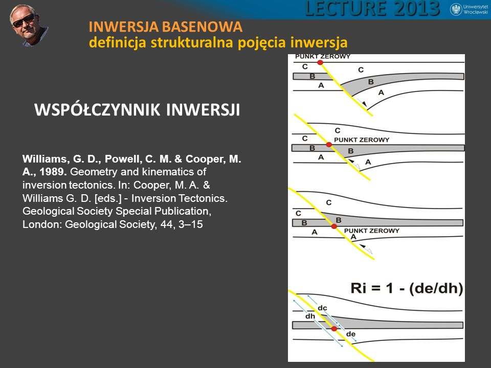 WSPÓŁCZYNNIK INWERSJI Williams, G. D., Powell, C. M. & Cooper, M. A., 1989. Geometry and kinematics of inversion tectonics. In: Cooper, M. A. & Willia