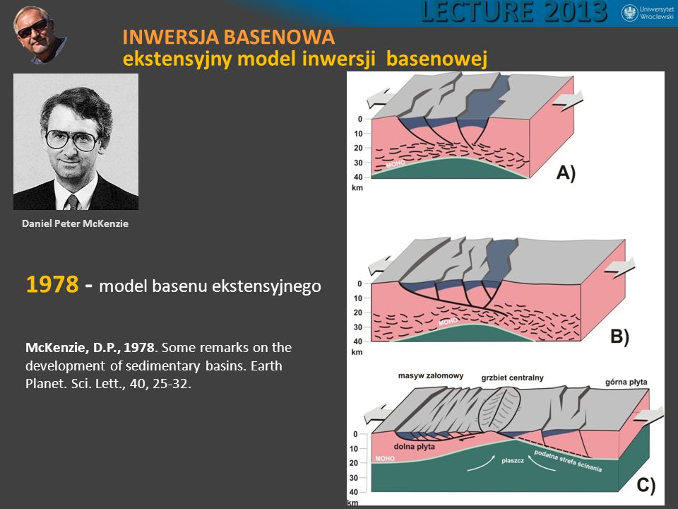 1978 - model basenu ekstensyjnego McKenzie, D.P., 1978. Some remarks on the development of sedimentary basins. Earth Planet. Sci. Lett., 40, 25-32. Da