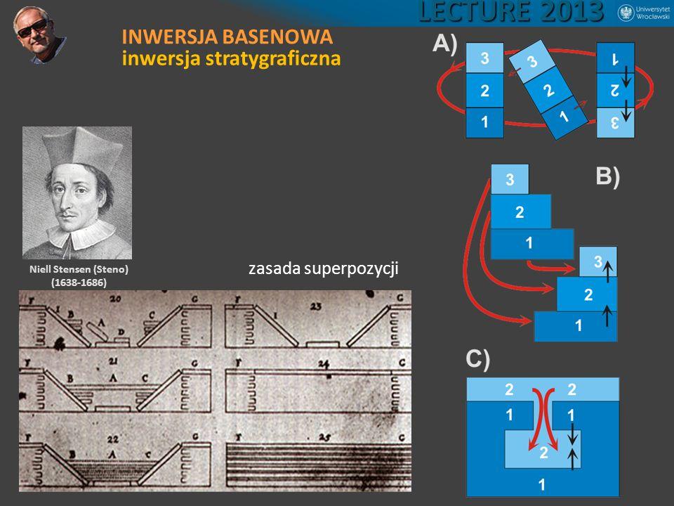 zasada superpozycji Niell Stensen (Steno) (1638-1686) LECTURE 2013 INWERSJA BASENOWA inwersja stratygraficzna
