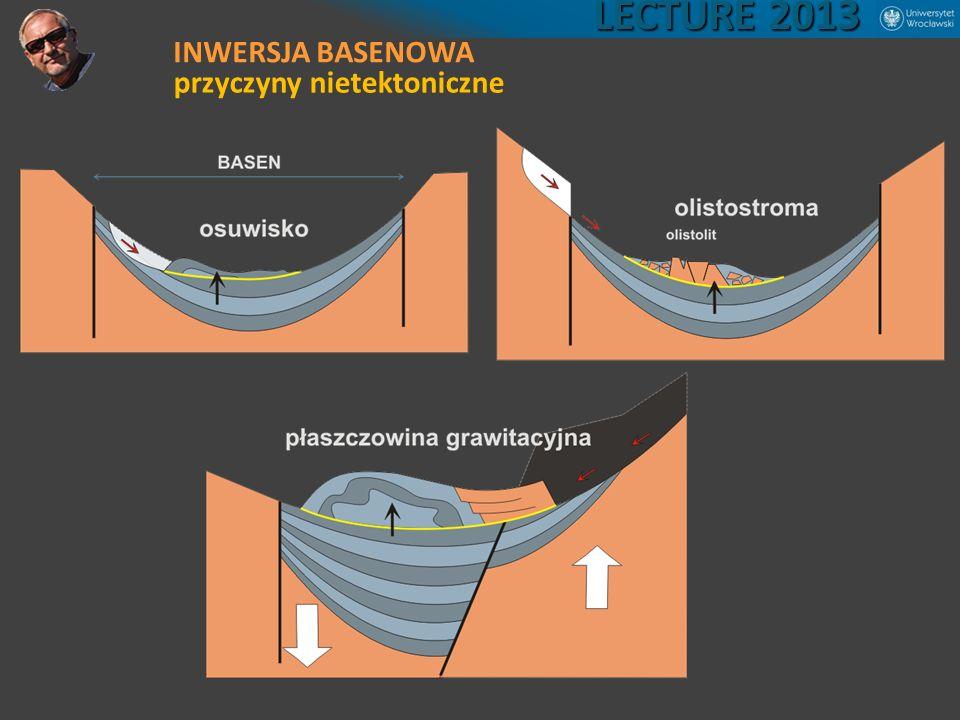 LECTURE 2013 INWERSJA BASENOWA przyczyny nietektoniczne