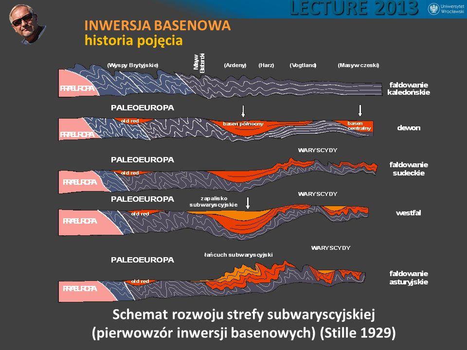Schemat rozwoju strefy subwaryscyjskiej (pierwowzór inwersji basenowych) (Stille 1929) LECTURE 2013 INWERSJA BASENOWA historia pojęcia