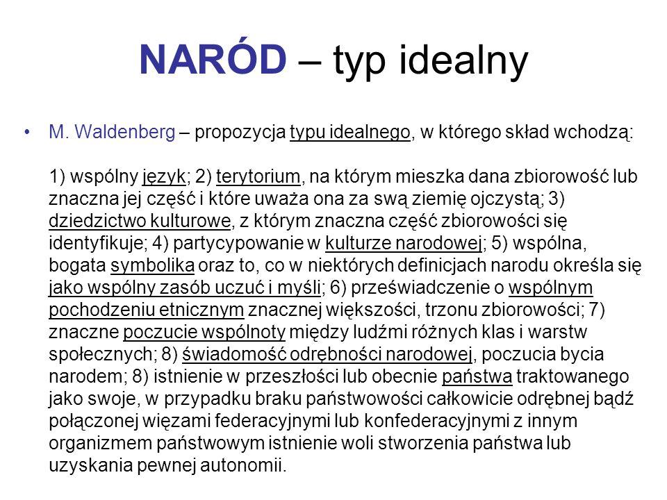 NARÓD – typ idealny M. Waldenberg – propozycja typu idealnego, w którego skład wchodzą: 1) wspólny język; 2) terytorium, na którym mieszka dana zbioro
