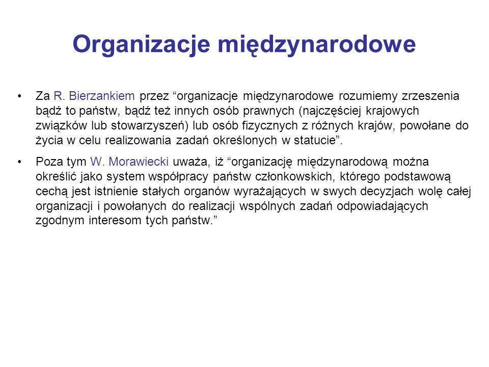 Organizacje międzynarodowe Za R.