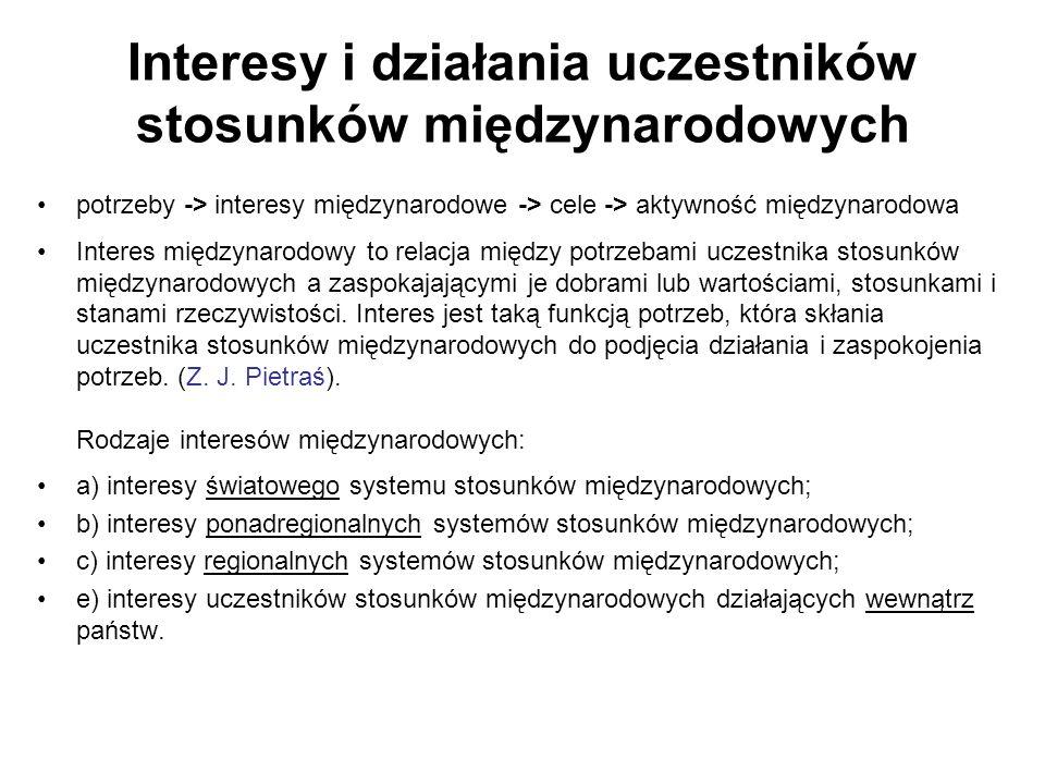 Interesy i działania uczestników stosunków międzynarodowych potrzeby -> interesy międzynarodowe -> cele -> aktywność międzynarodowa Interes międzynaro
