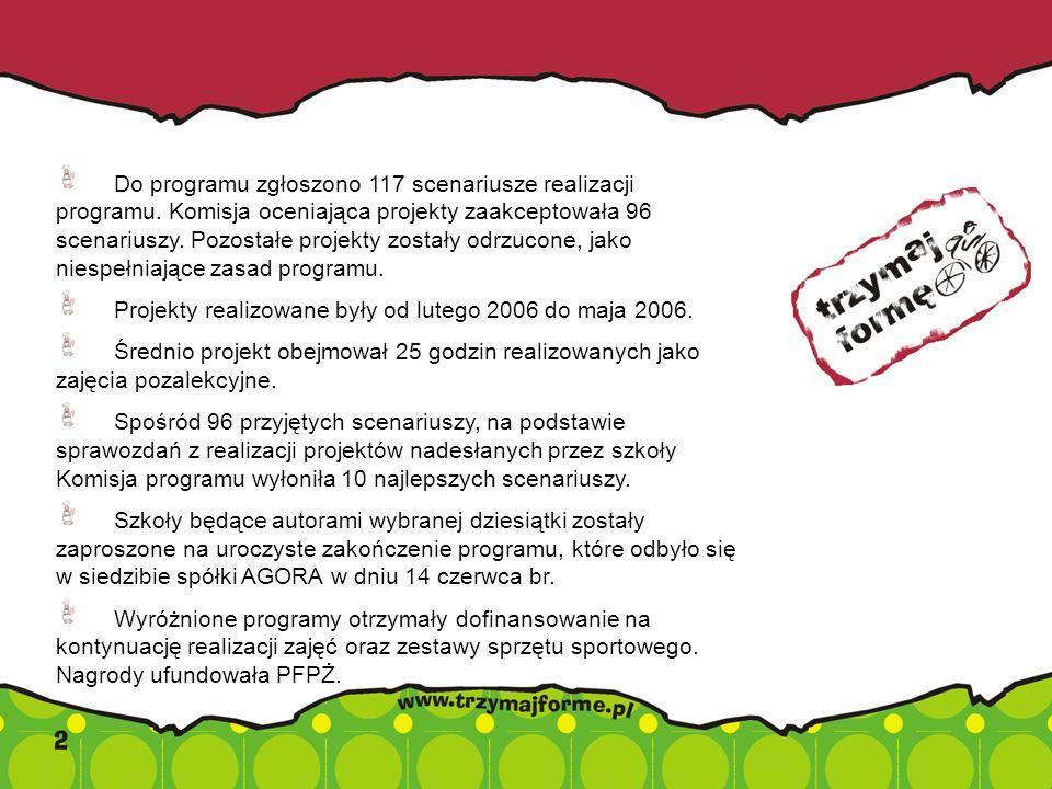Do programu zgłoszono 117 scenariusze realizacji programu. Komisja oceniająca projekty zaakceptowała 96 scenariuszy. Pozostałe projekty zostały odrzuc
