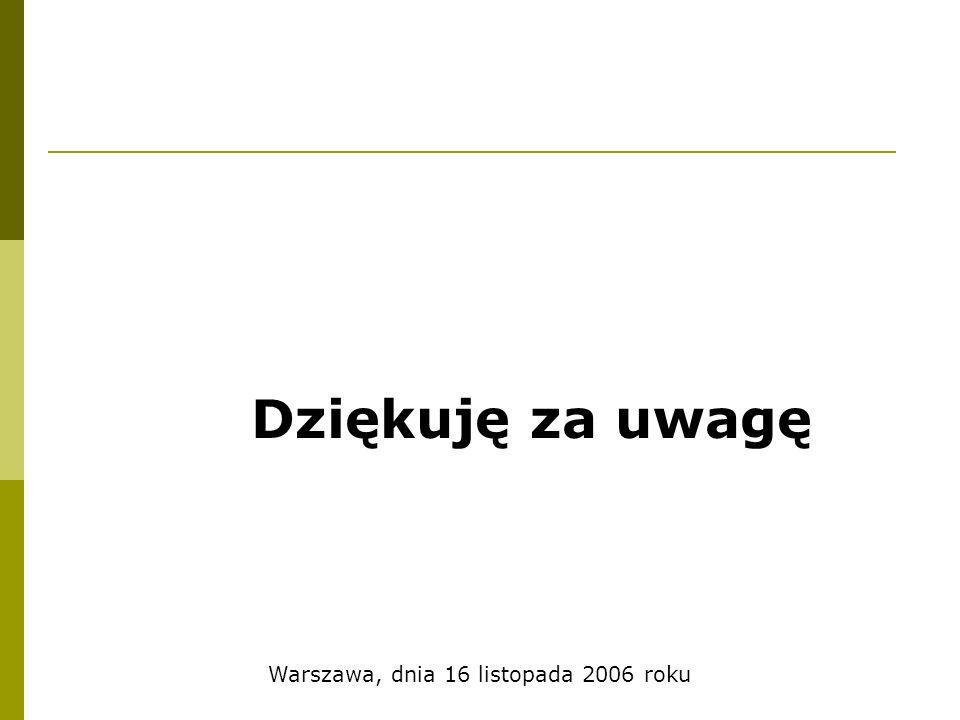 Warszawa, dnia 16 listopada 2006 roku Dziękuję za uwagę