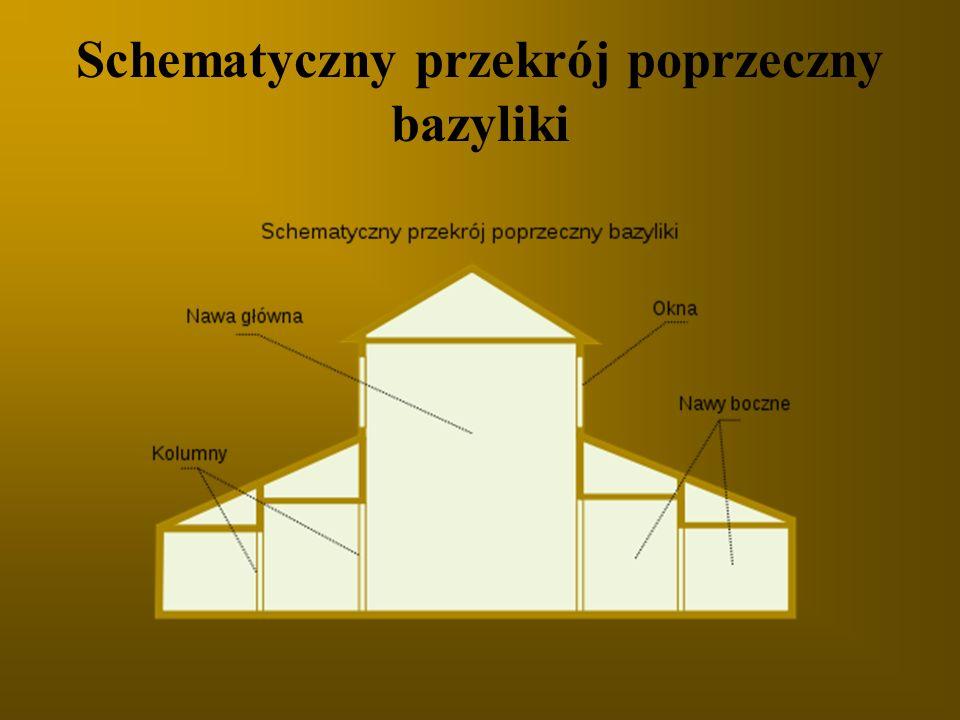 Schematyczny przekrój poprzeczny bazyliki