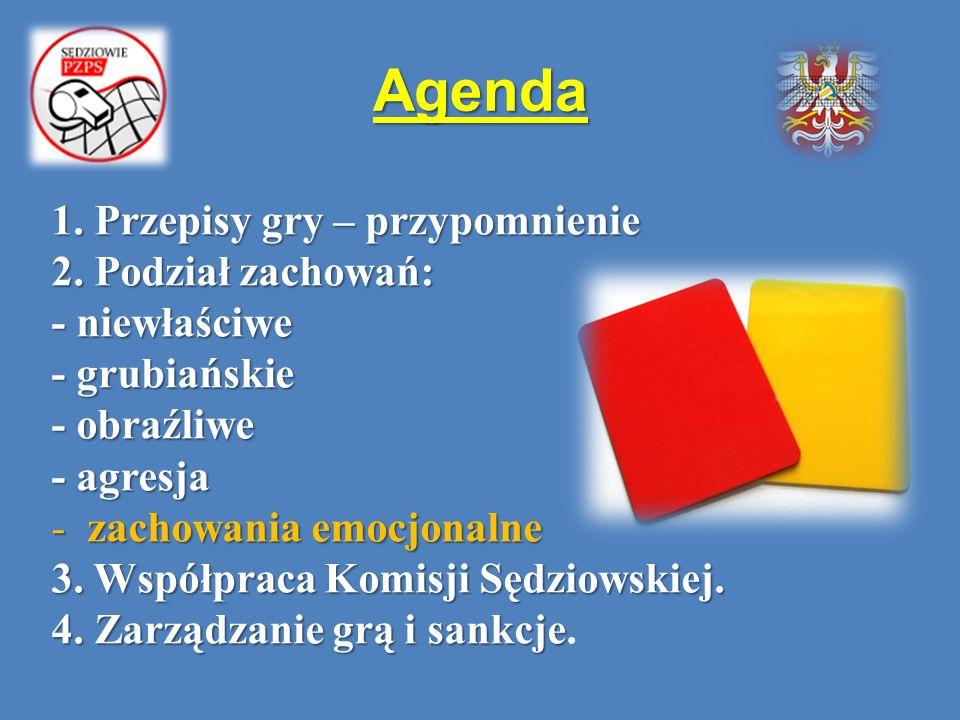 Agenda 1. Przepisy gry – przypomnienie 2. Podział zachowań: - niewłaściwe - grubiańskie - obraźliwe - agresja -zachowania emocjonalne 3. Współpraca Ko