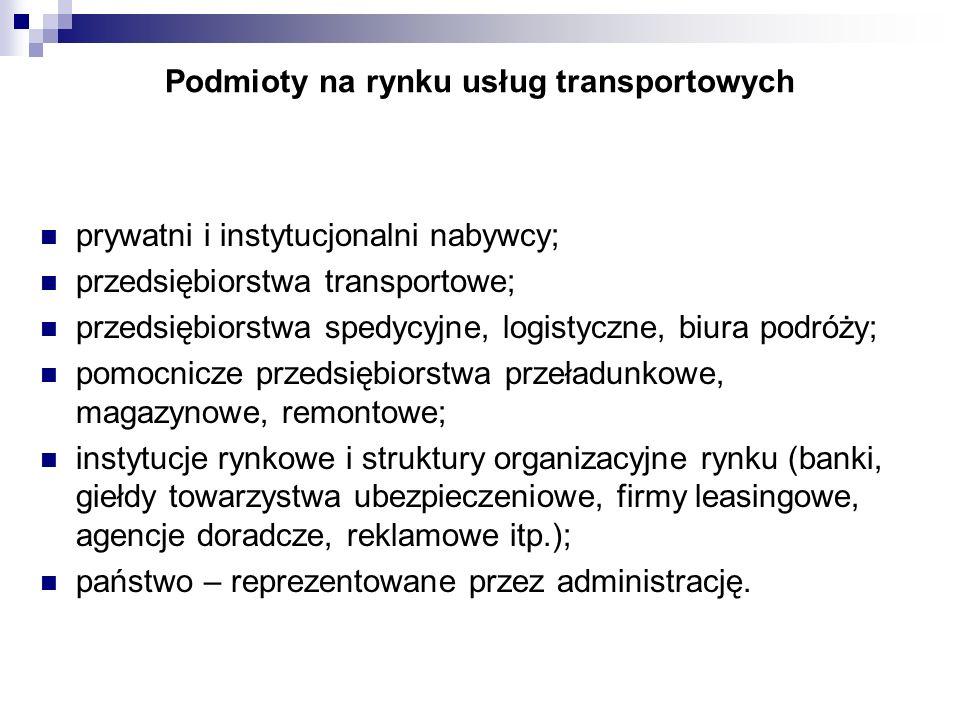 Podmioty na rynku usług transportowych prywatni i instytucjonalni nabywcy; przedsiębiorstwa transportowe; przedsiębiorstwa spedycyjne, logistyczne, bi