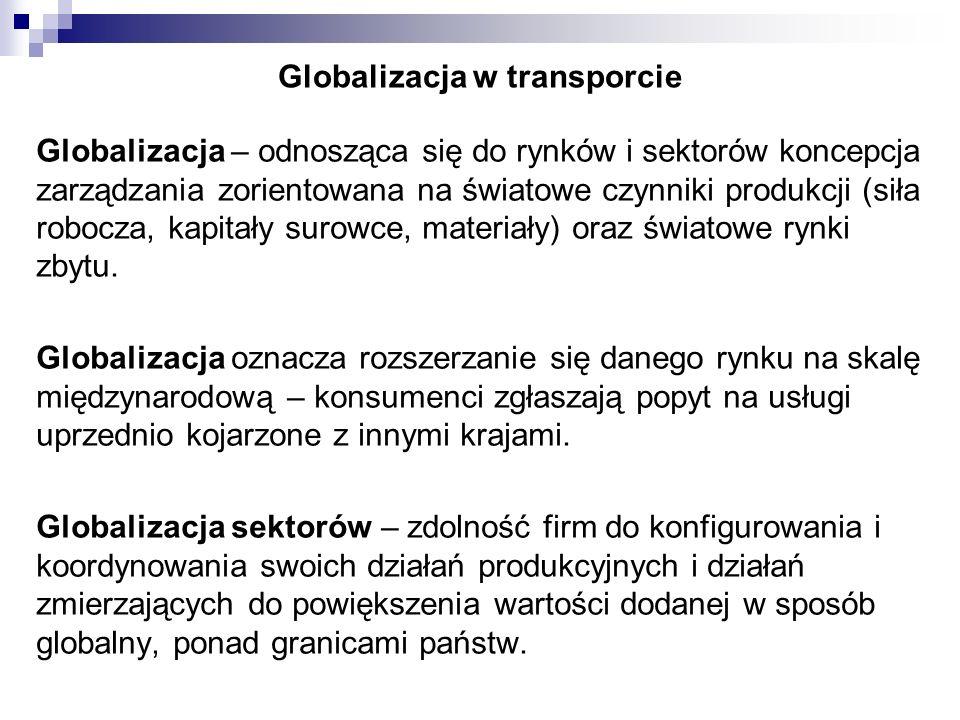 Globalizacja w transporcie Globalizacja – odnosząca się do rynków i sektorów koncepcja zarządzania zorientowana na światowe czynniki produkcji (siła r