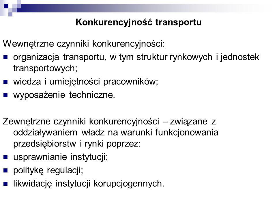 Konkurencyjność transportu Wewnętrzne czynniki konkurencyjności: organizacja transportu, w tym struktur rynkowych i jednostek transportowych; wiedza i