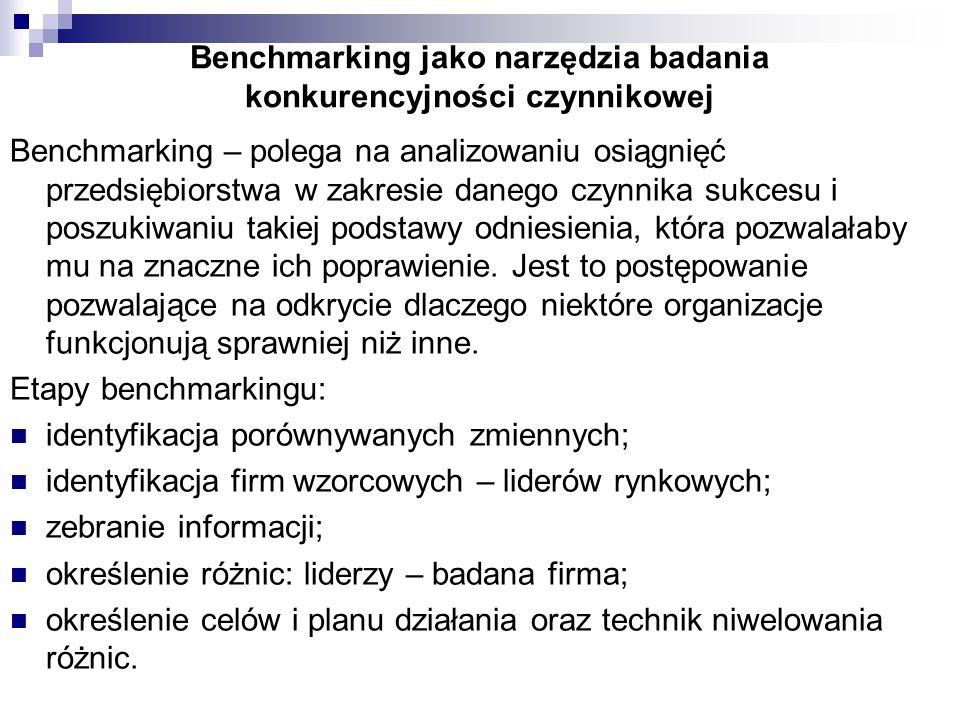 Benchmarking jako narzędzia badania konkurencyjności czynnikowej Benchmarking – polega na analizowaniu osiągnięć przedsiębiorstwa w zakresie danego cz