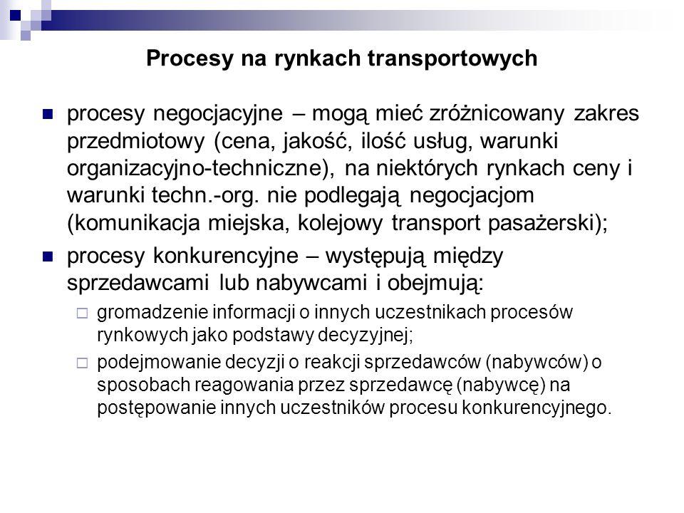 Procesy na rynkach transportowych procesy negocjacyjne – mogą mieć zróżnicowany zakres przedmiotowy (cena, jakość, ilość usług, warunki organizacyjno-