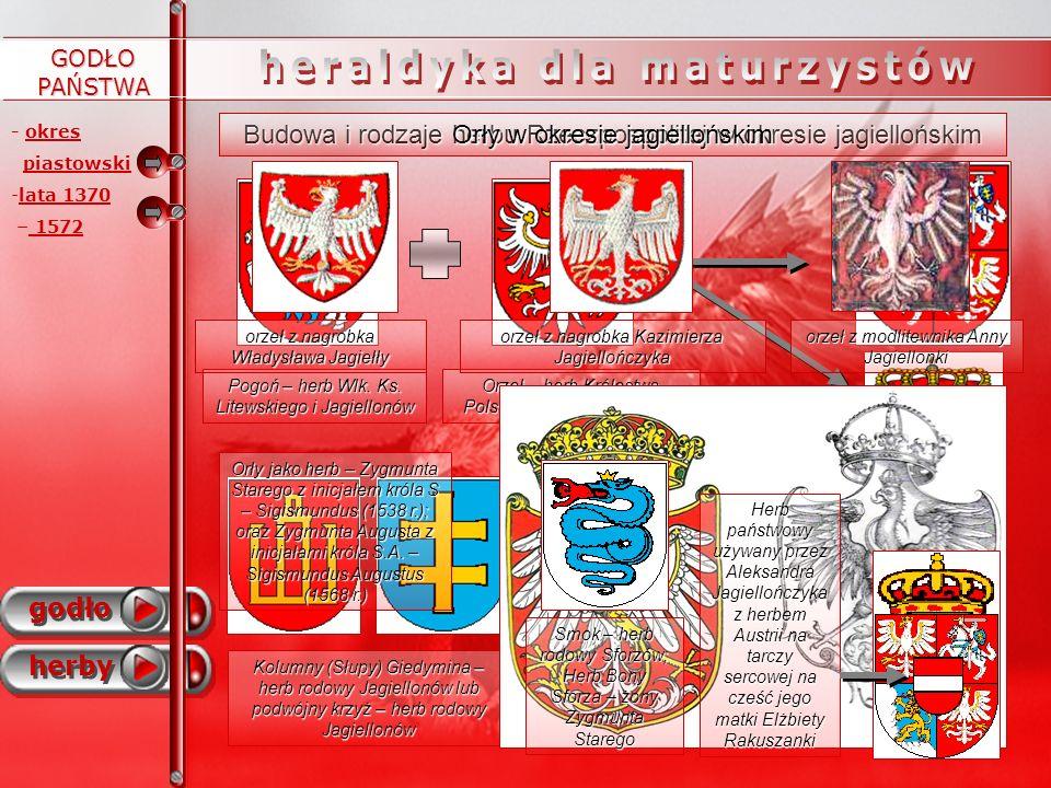 Budowa i rodzaje herbu Rzeczpospolitej w okresie jagiellońskim - okres piastowski GODŁO PAŃSTWA godło herby - -lata 1370 – 1572 Pogoń – herb Wlk. Ks.