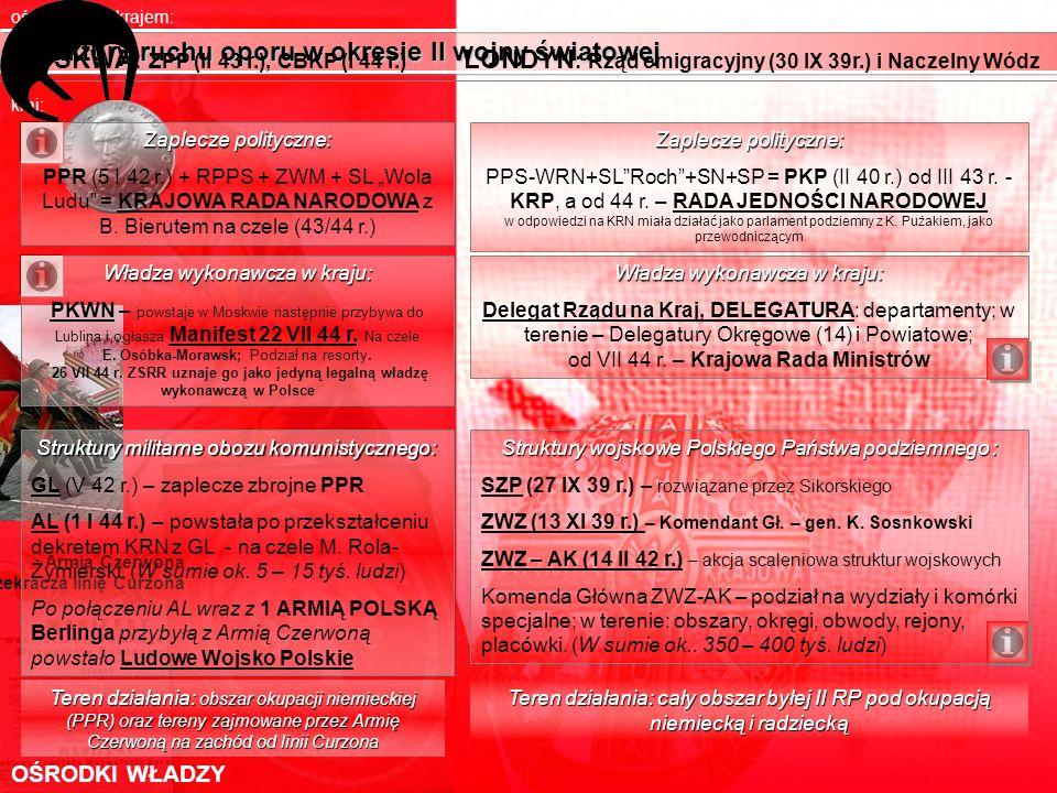 struktury ruchu oporu w okresie II wojny światowej struktury ruchu oporu w okresie II wojny światowej OŚRODKI WŁADZY ośrodki poza krajem: MOSKWA: ZPP