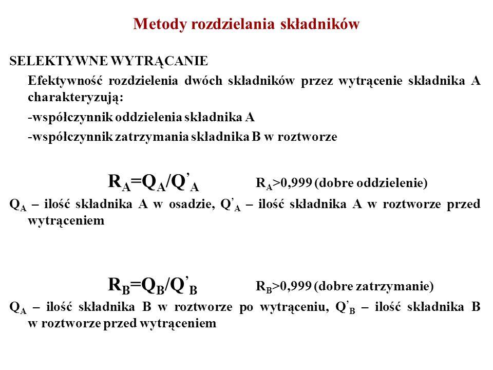 SELEKTYWNE WYTRĄCANIE Efektywność rozdzielenia dwóch składników przez wytrącenie składnika A charakteryzują: -współczynnik oddzielenia składnika A -współczynnik zatrzymania składnika B w roztworze R A =Q A /Q A R A >0,999 (dobre oddzielenie) Q A – ilość składnika A w osadzie, Q A – ilość składnika A w roztworze przed wytrąceniem R B =Q B /Q B R B >0,999 (dobre zatrzymanie) Q A – ilość składnika B w roztworze po wytrąceniu, Q B – ilość składnika B w roztworze przed wytrąceniem Metody rozdzielania składników
