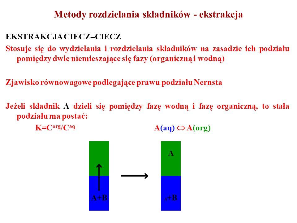 EKSTRAKCJA CIECZ–CIECZ Stosuje się do wydzielania i rozdzielania składników na zasadzie ich podziału pomiędzy dwie niemieszające się fazy (organiczną