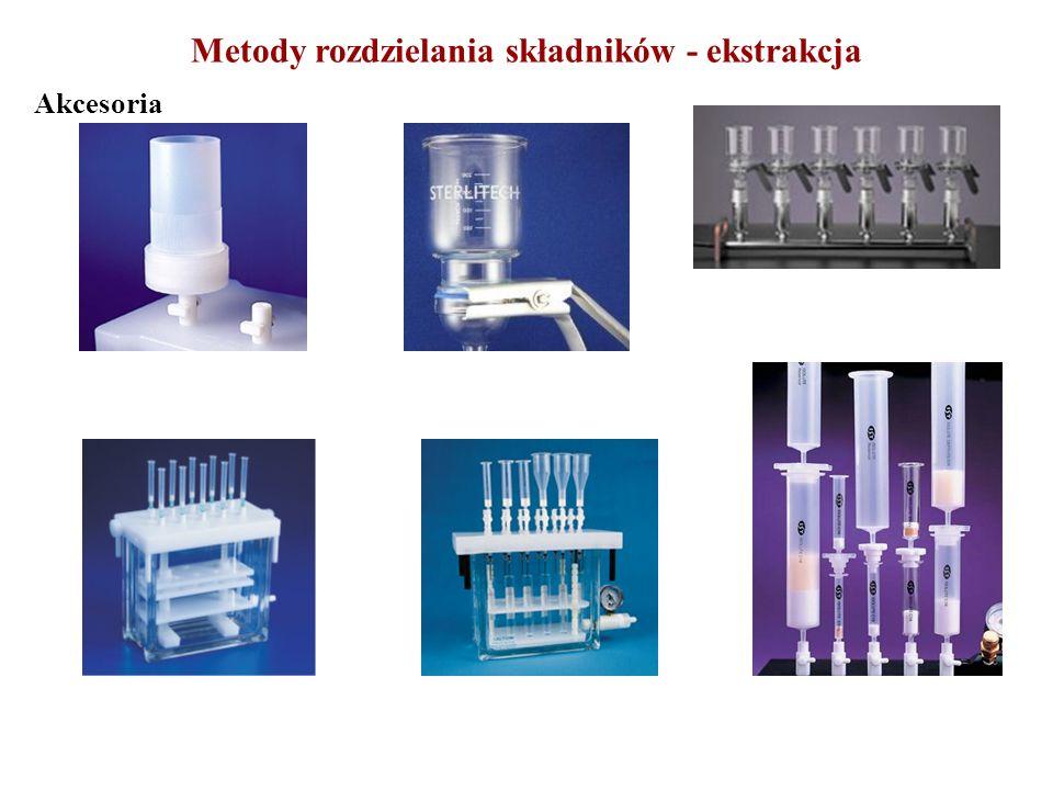 Akcesoria Metody rozdzielania składników - ekstrakcja