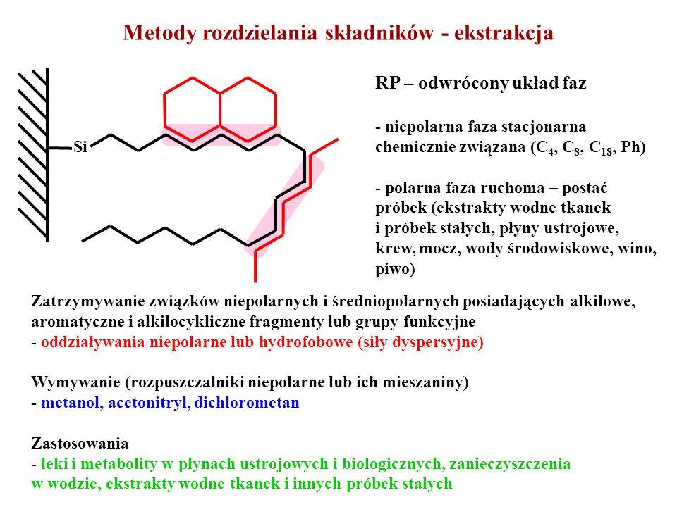 Si Zatrzymywanie związków niepolarnych i średniopolarnych posiadających alkilowe, aromatyczne i alkilocykliczne fragmenty lub grupy funkcyjne - oddziaływania niepolarne lub hydrofobowe (siły dyspersyjne) Wymywanie (rozpuszczalniki niepolarne lub ich mieszaniny) - metanol, acetonitryl, dichlorometan Zastosowania - leki i metabolity w płynach ustrojowych i biologicznych, zanieczyszczenia w wodzie, ekstrakty wodne tkanek i innych próbek stałych RP – odwrócony układ faz - niepolarna faza stacjonarna chemicznie związana (C 4, C 8, C 18, Ph) - polarna faza ruchoma – postać próbek (ekstrakty wodne tkanek i próbek stałych, płyny ustrojowe, krew, mocz, wody środowiskowe, wino, piwo)