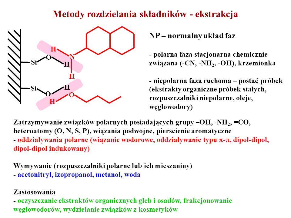 Metody rozdzielania składników - ekstrakcja Zatrzymywanie związków polarnych posiadających grupy –OH, -NH 2, =CO, heteroatomy (O, N, S, P), wiązania podwójne, pierścienie aromatyczne - oddziaływania polarne (wiązanie wodorowe, oddziaływanie typu -, dipol-dipol, dipol-dipol indukowany) Wymywanie (rozpuszczalniki polarne lub ich mieszaniny) - acetonitryl, izopropanol, metanol, woda Zastosowania - oczyszczanie ekstraktów organicznych gleb i osadów, frakcjonowanie węglowodorów, wydzielanie związków z kosmetyków NP – normalny układ faz - polarna faza stacjonarna chemicznie związana (-CN, -NH 2, -OH), krzemionka - niepolarna faza ruchoma – postać próbek (ekstrakty organiczne próbek stałych, rozpuszczalniki niepolarne, oleje, węglowodory) Si O H N H H O H H O