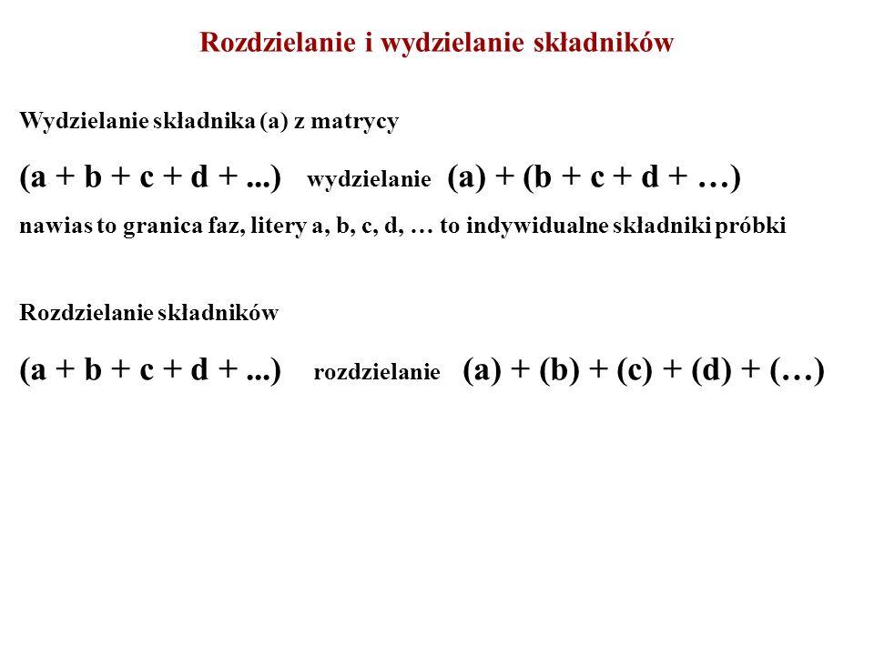 EKSTRAKCJA CIECZ–CIECZ Stosuje się do wydzielania i rozdzielania składników na zasadzie ich podziału pomiędzy dwie niemieszające się fazy (organiczną i wodną) Zjawisko równowagowe podlegające prawu podziału Nernsta Jeżeli składnik A dzieli się pomiędzy fazę wodną i fazę organiczną, to stała podziału ma postać: K=C org /C aq A(aq) A(org) A+B A Metody rozdzielania składników - ekstrakcja