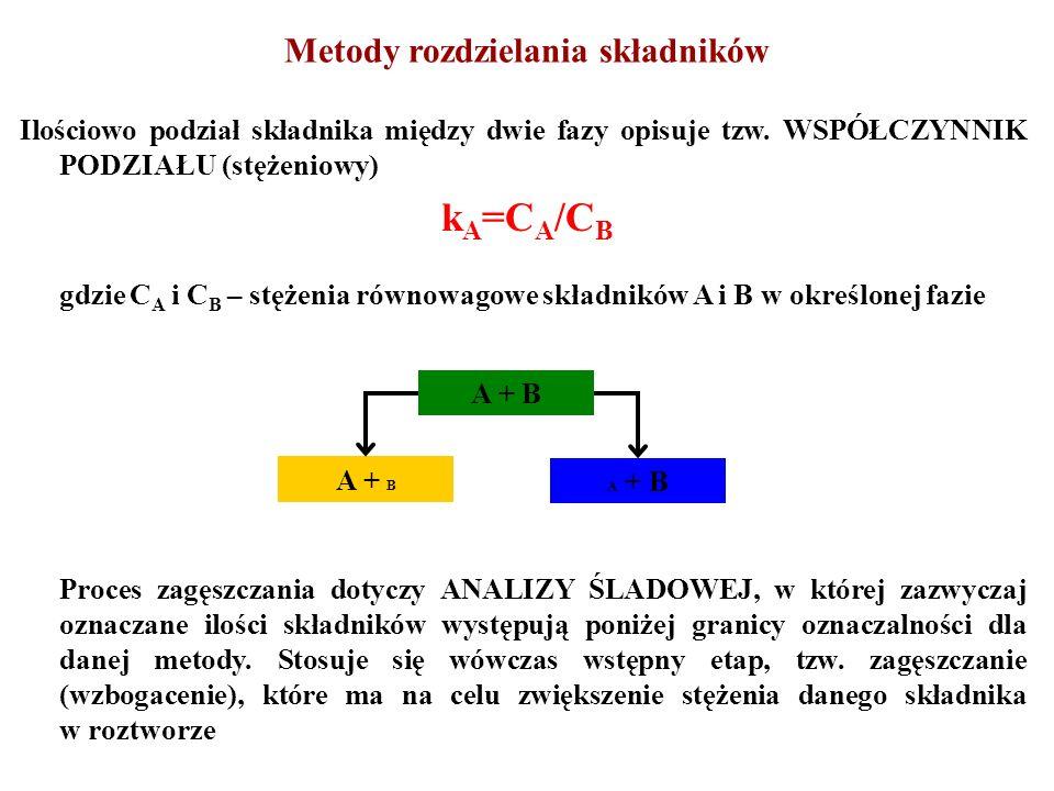 Ilościowo podział składnika między dwie fazy opisuje tzw. WSPÓŁCZYNNIK PODZIAŁU (stężeniowy) k A =C A /C B gdzie C A i C B – stężenia równowagowe skła