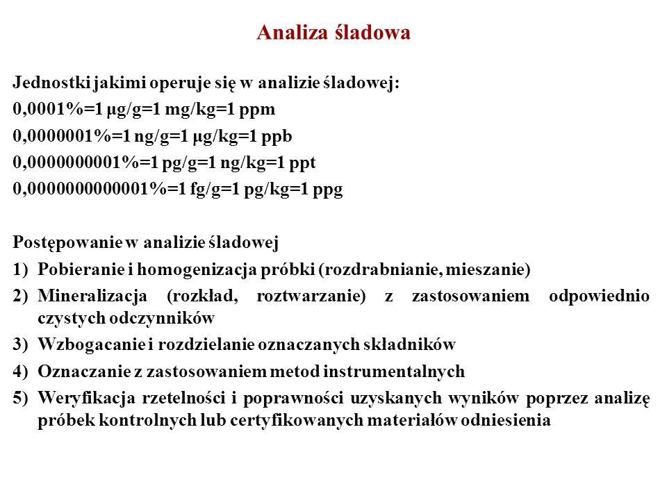 Jednostki jakimi operuje się w analizie śladowej: 0,0001%=1 μg/g=1 mg/kg=1 ppm 0,0000001%=1 ng/g=1 μg/kg=1 ppb 0,0000000001%=1 pg/g=1 ng/kg=1 ppt 0,00