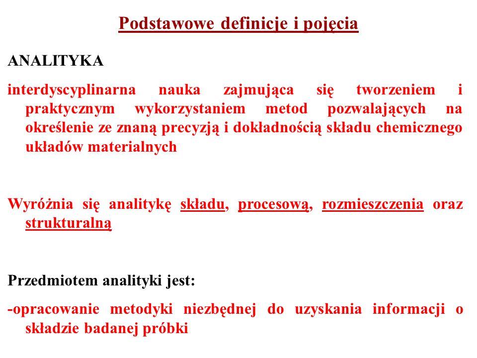 Metody oparte na procesach fizycznych (metody instrumentalne) Mierzone wielkości: I (efekt oddziaływania promieniowania elektromagnetycznego z materią, tj.