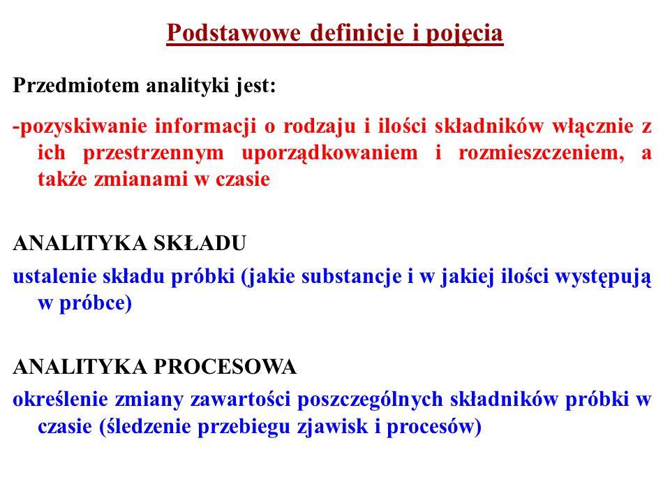 ANALITYKA ROZMIESZCZENIA określenie rozmieszczenia przestrzennego w skali makro poszczególnych składników próbki ANALITYKA STRUKTURALNA określenie rozmieszczenia przestrzennego w skali atomowej poszczególnych składników próbki (ustalenie budowy cząsteczki, ciała stałego, cieczy) Podstawowe definicje i pojęcia