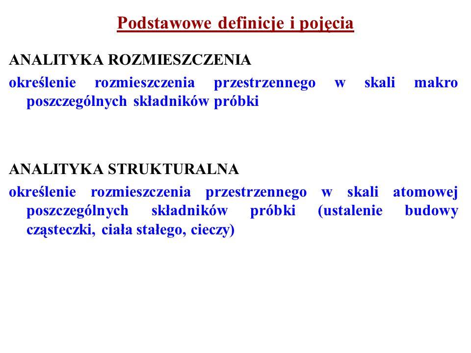 ANALIT oznaczany lub wykrywany składnik próbki w procesie analitycznym; jest to np.